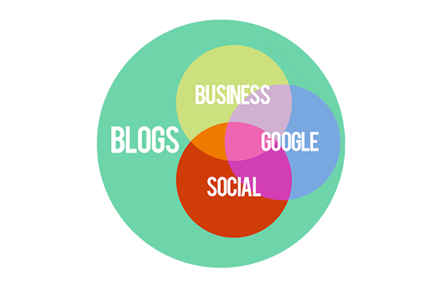 3 Ways Blogging Boosts Business
